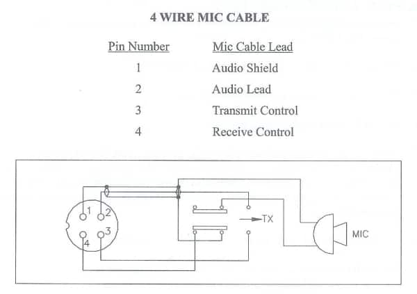 CB Microphone Wiring Diagram